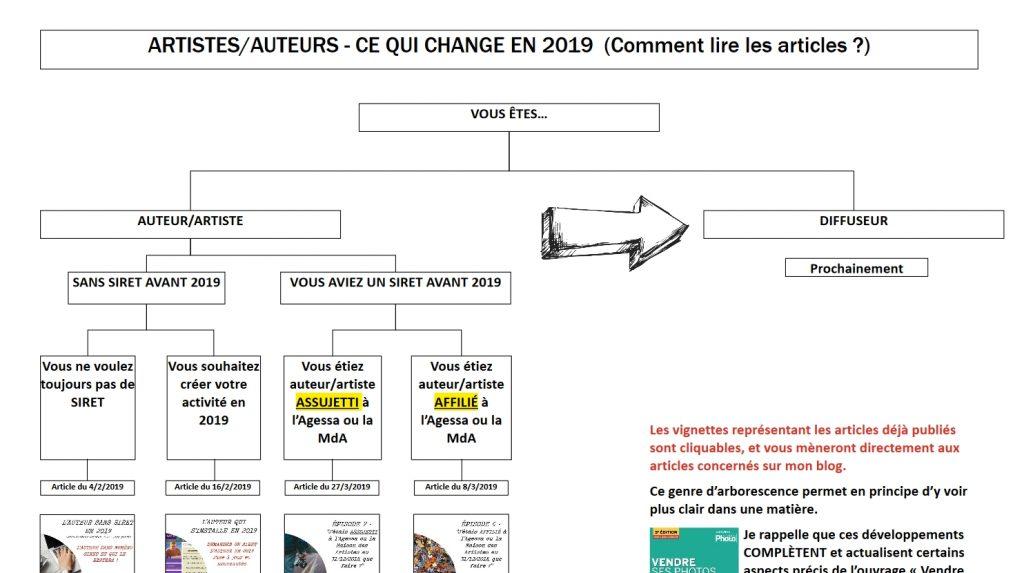 Agence de rencontres Recap EP 9 fleurs pour la datation précoce
